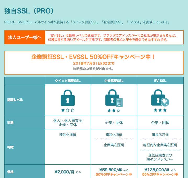有料の独自SSL証明書