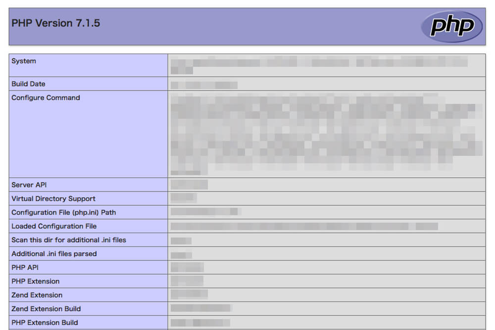 PHPのバージョン情報