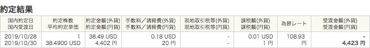 為替レートの確定までは概算受渡金額(円貨)