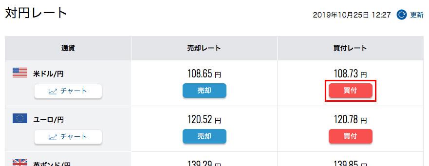 「米ドル/円」の「買付」ボタンをクリック