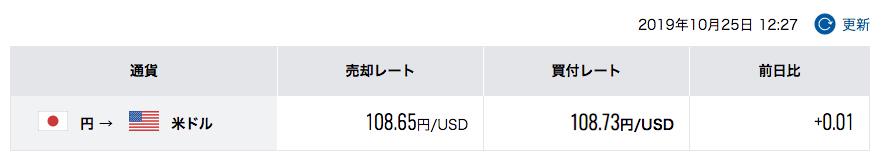 現在の買付レート