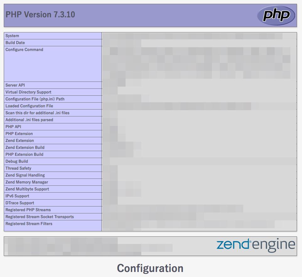 Webブラウザでアドレスを入力するとPHPの設定が表示されます
