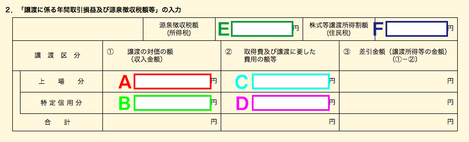 入力する項目はA〜Fの6つ