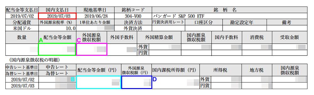 赤枠の日付とA〜Dを入力
