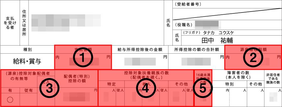 「源泉徴収票」の1〜5の位置