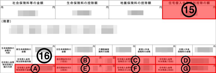 「源泉徴収票」の15〜16-Gの位置