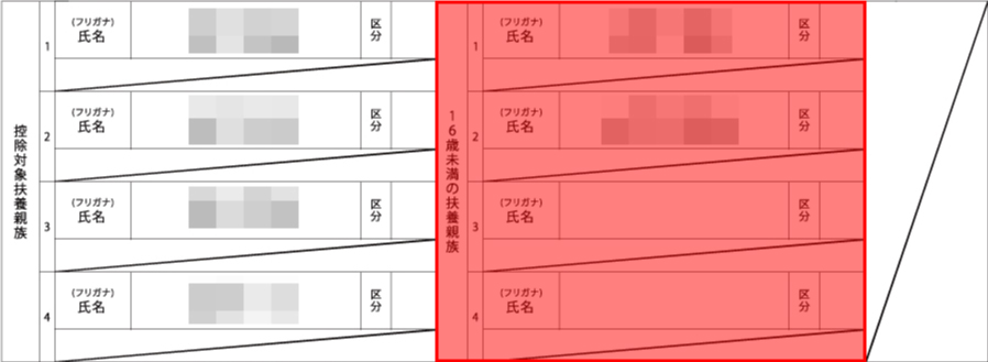 「源泉徴収票」の16歳未満扶養親族の欄